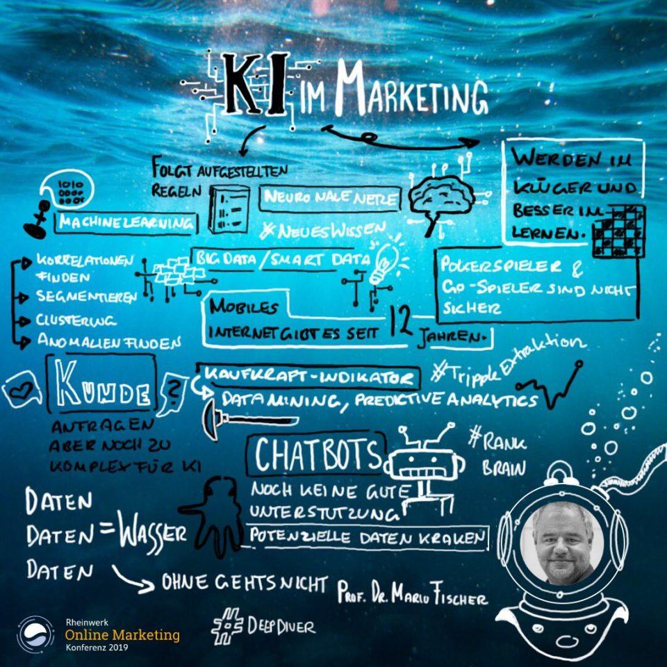 KI im Marketing – Zwischenkeynote Prof. Dr. Mario Fischer