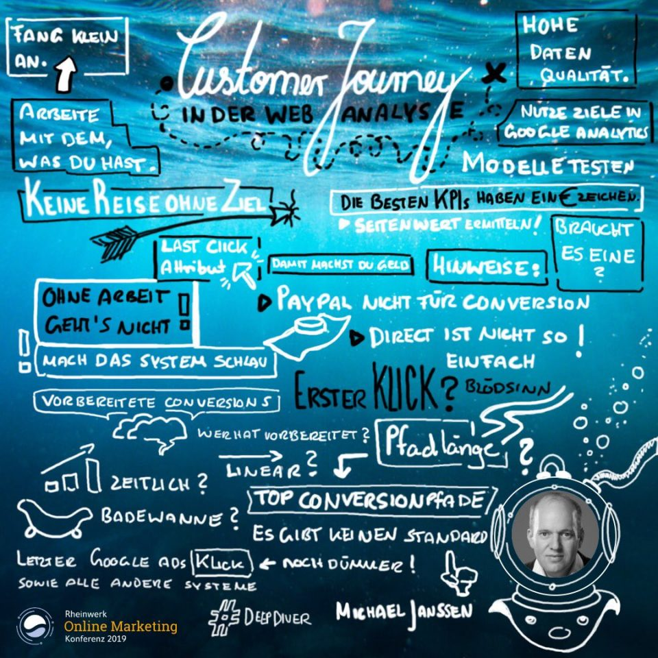 Google Analytics – Michael Janssen