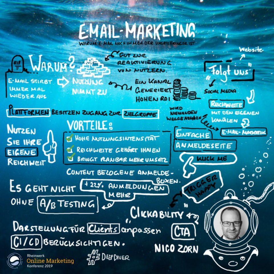 E-Mail-Marketing – Nico-Zorn